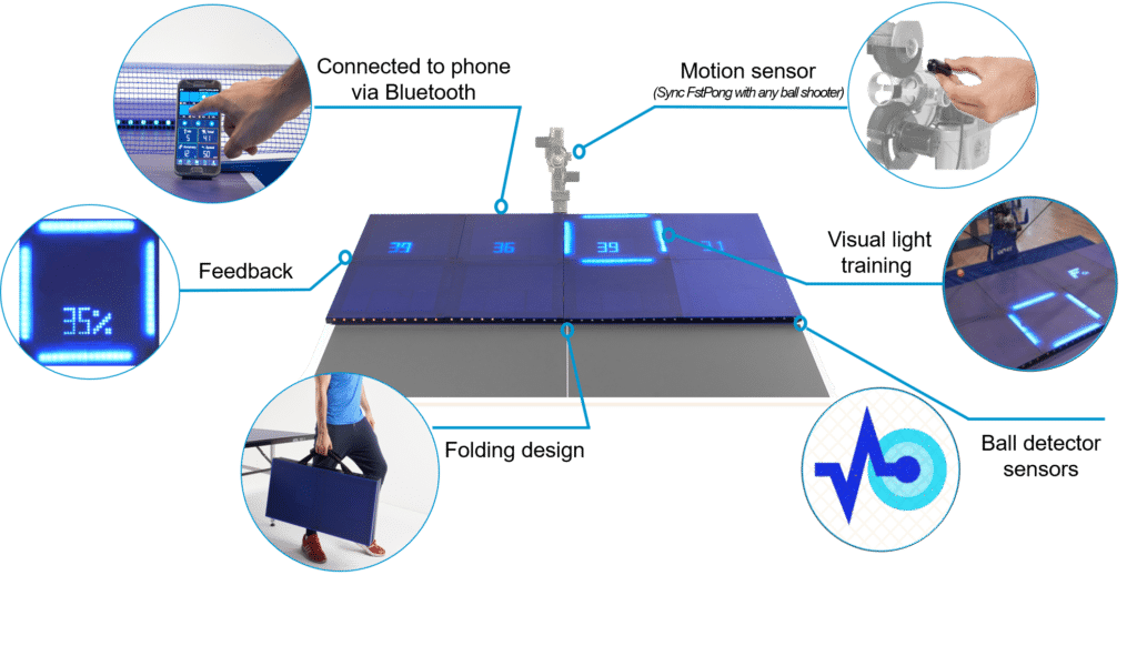 AI Interactive Table Tennis Training Machine : Product Features