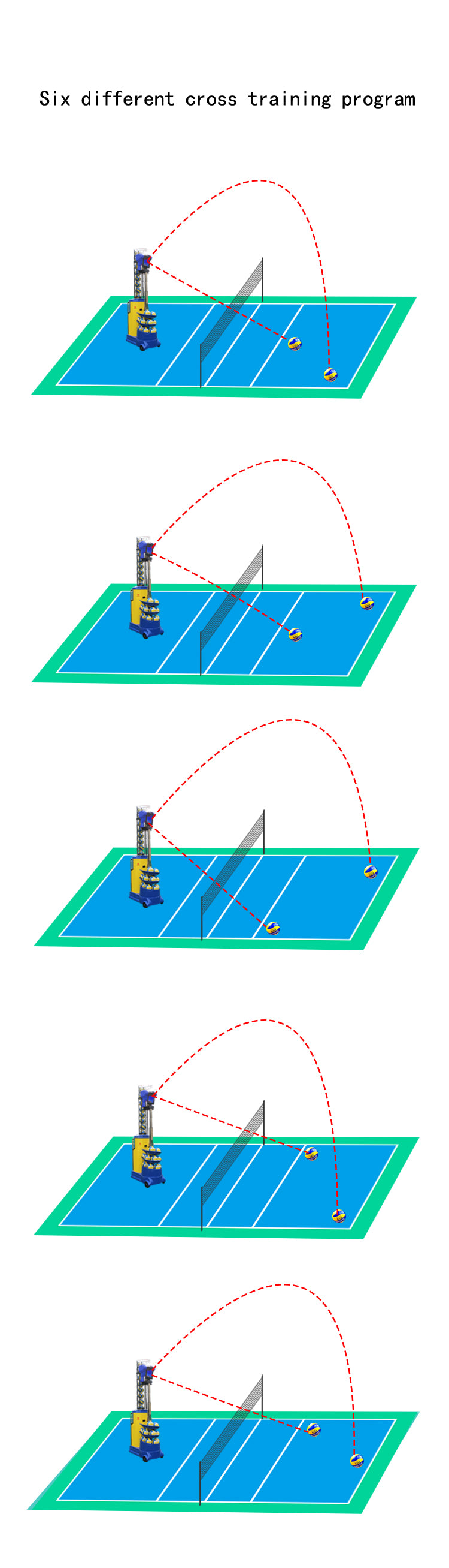 Volleyball Ball Throwing Training Machine : Serving Function 3