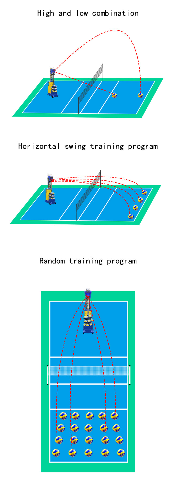 Volleyball Ball Throwing Training Machine : Serving Function 2