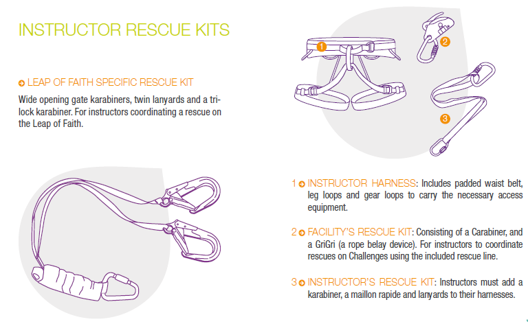 Climbing Wall - Instructor Rescue Kit