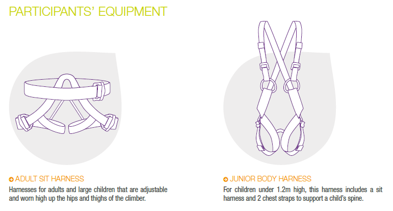Climbing Wall - Participant's Equipment