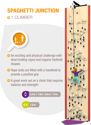 Climbing Wall -Spaghetti Junction Design