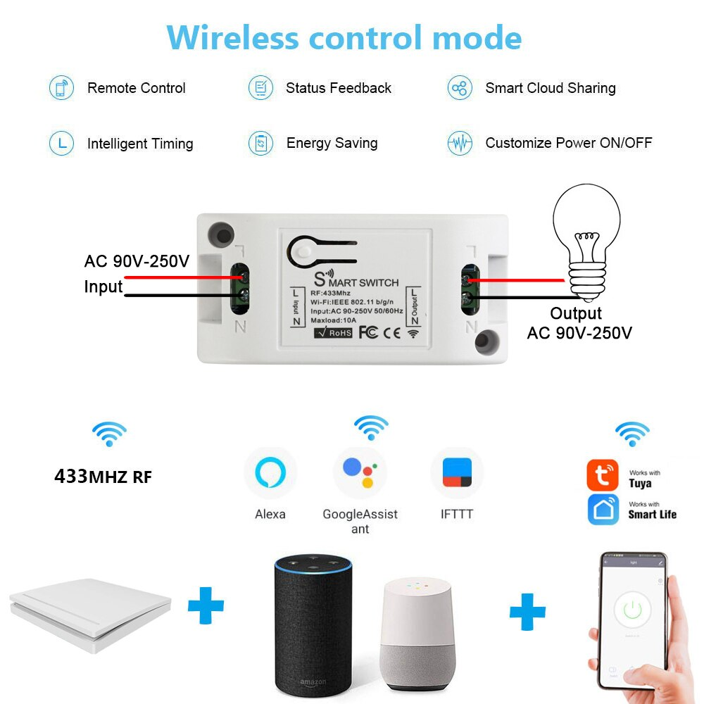 Rubrum RF 433 AC 220V Receiver Smart Home Wifi Wireless Remote Control Smart Switch Smart Life/Tuya APP Works with Alexa Google