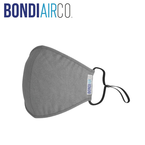 Grey Anti Air Pollution Essential Mask & 2 Filters Set
