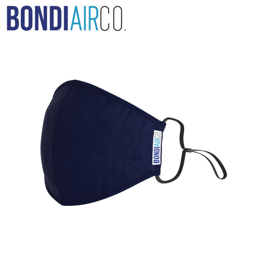 Essential Navy Anti Air Pollution Mask & 2 Filters Set