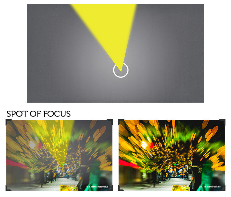 Spot of focus photo collage cone illustration sweet optics guide