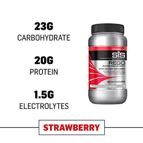 SCIENCE IN SPORT REGO Rapid Recovery, Post Workout Protein Drink, 23g Carbohydrates & Electrolytes with Vitamins, 20g Soy Protein Isolate, Full Spectrum of Nutrients, Strawberry - 1.25lbs