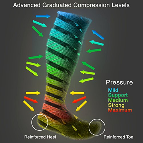 3 Pair EvoNation Men's USA Made Graduated Compression Socks 20-30 mmHg Firm Pressure Medical Quality Knee High Orthopedic Support Stockings Hose - Best Comfort Fit, Circulation, Travel (Small, Black)
