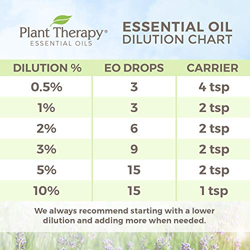 Plant Therapy Oregano Organic Essential Oil 100% Pure, USDA Certified Organic, Undiluted, Natural Aromatherapy, Therapeutic Grade 10 mL (1/3 oz)