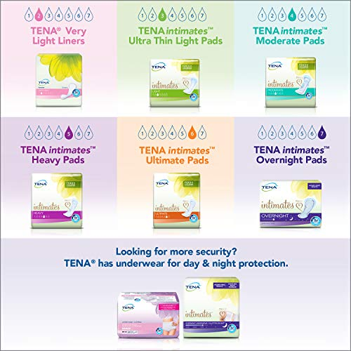 Tena Incontinence Underwear for Women, Super Plus Absorbency, Small/Medium, 18 Count