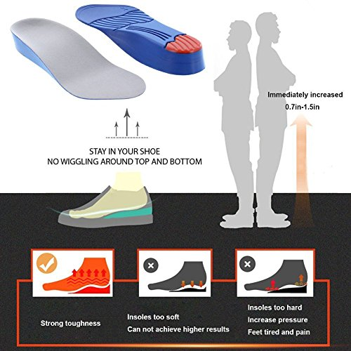 Height Increase Insole, Shoe Lifts For Men - High Arch Mid Sole Support 3/4 Length Elevator Shoe Lift - 1.5 Inches Taller (Men)