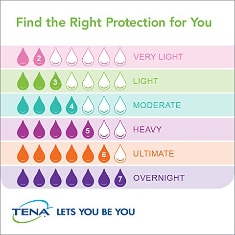Tena Intimates Moderate Regular Incontinence Pad For Women, 20 Count
