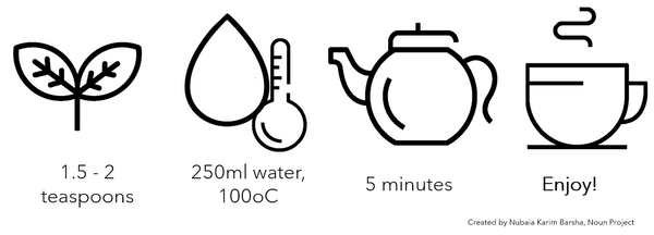 How to make tea in four steps