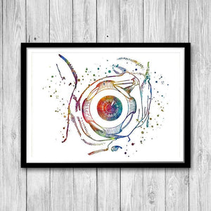 Eyeball art print, Eye Doctor Office Decor - PrintsFinds