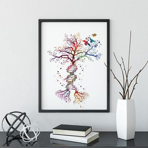 Genetic Art DNA Tree of Life Watercolor Print - PrintsFinds