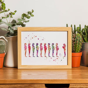 Midwife Gift Pregnancy stages - PrintsFinds