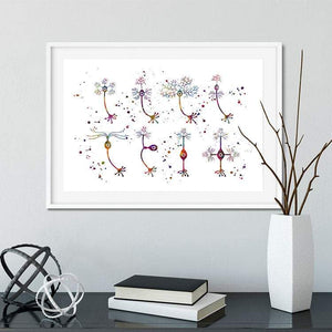 Types of Neurons Print - PrintsFinds