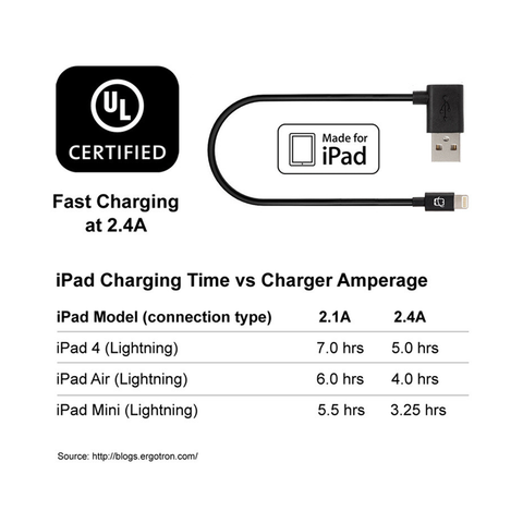 Apple Certified Lightning to Angled USB Sync/Charge Cable - 11 Inches (Black) - CreatePros, LLC - 5