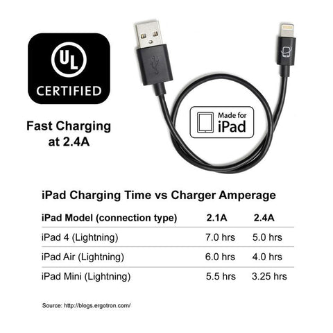 DJI Inspire 1 and Phantom 3 Compatible Apple Certified Lightning to USB Cable - 13 Inches (Black)