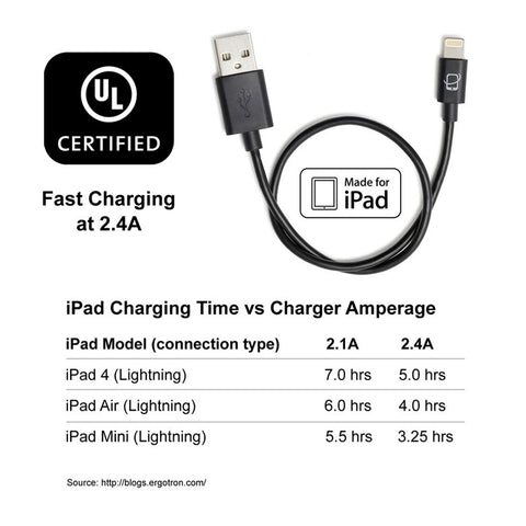 3-Pack of Short 13in Apple Certified Lightning to USB 2.0 Data Sync and Charge Cable (Black) - CreatePros, LLC - 3