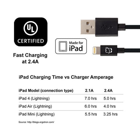 Apple Certified Nylon Braided Lightning Cable for iPhone, iPad and iPod - Black (1 Meter / 3.3 Feet)