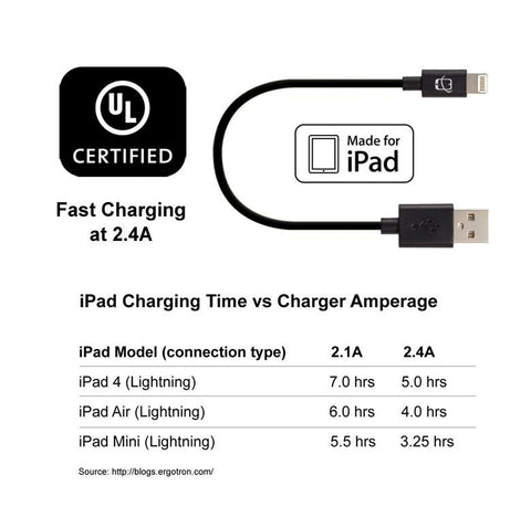 Short 7.5in Apple Certified Lightning to USB 2.0 Data Sync and Charge Cable (Black) - CreatePros, LLC - 7