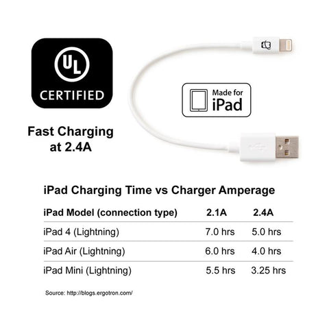 10-Pack of Short 7.5in Apple Certified Lightning to USB 2.0 Data Sync and Charge Cable (White)