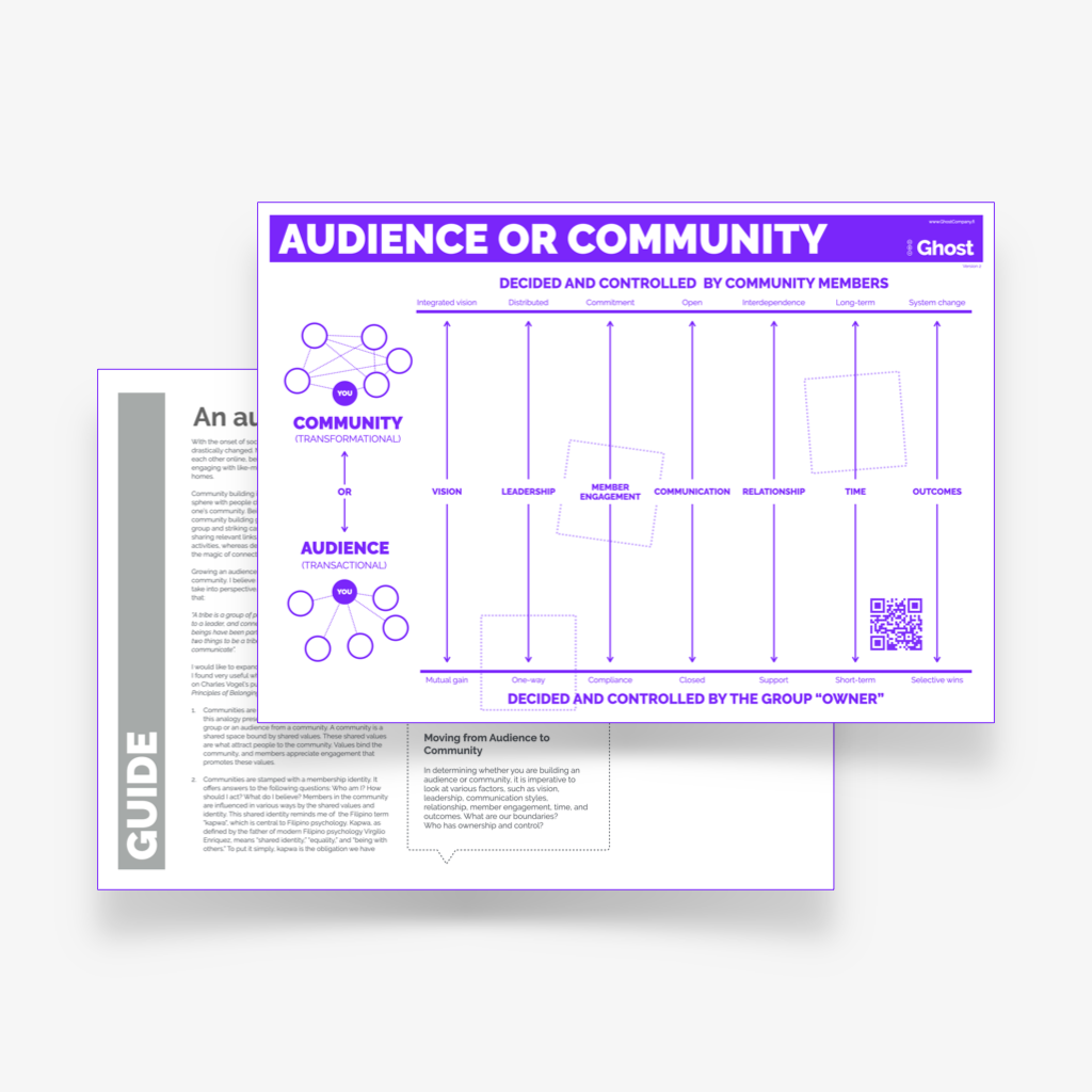 From Audience to Community - Free canvas