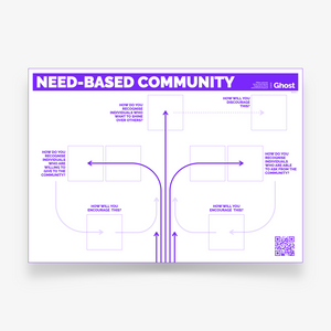 Community Strategy - Canvas set