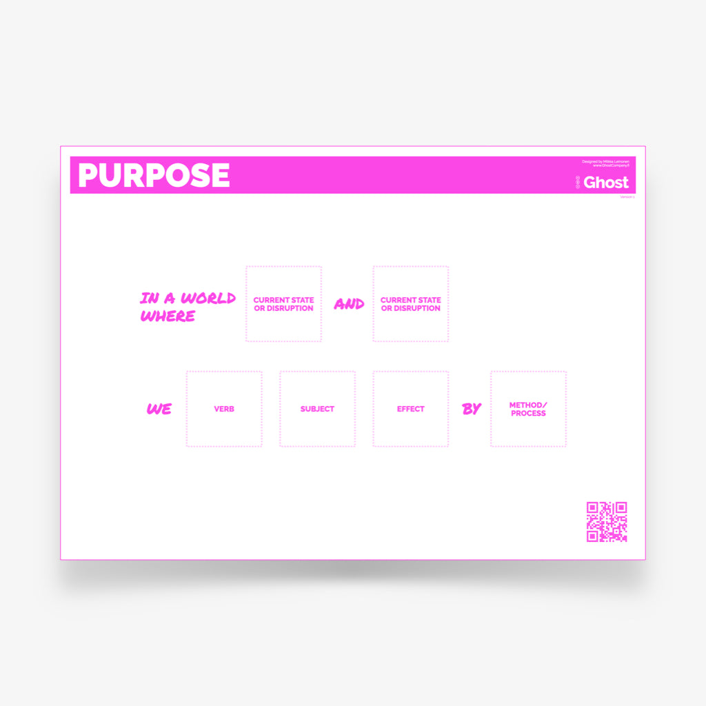 Business Purpose - Digital set