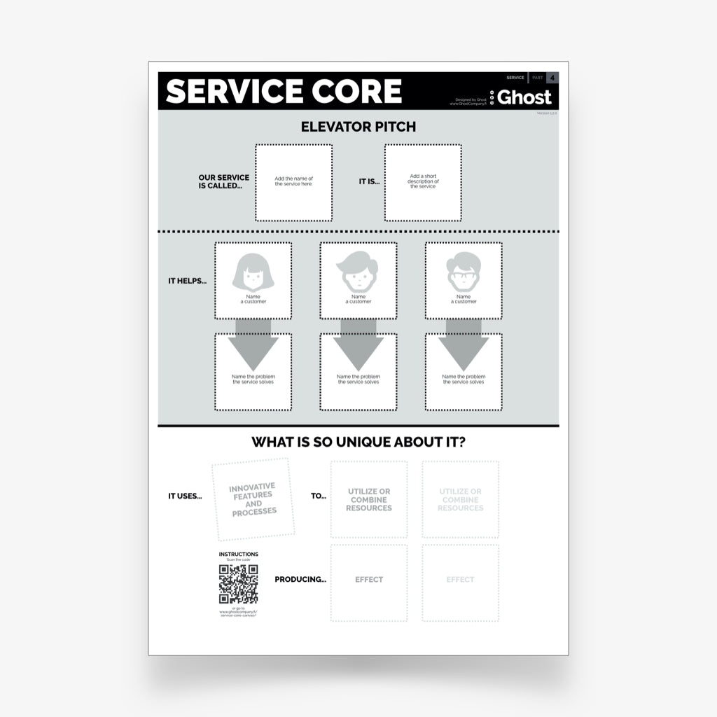 Service Innovation - Digital Core Set