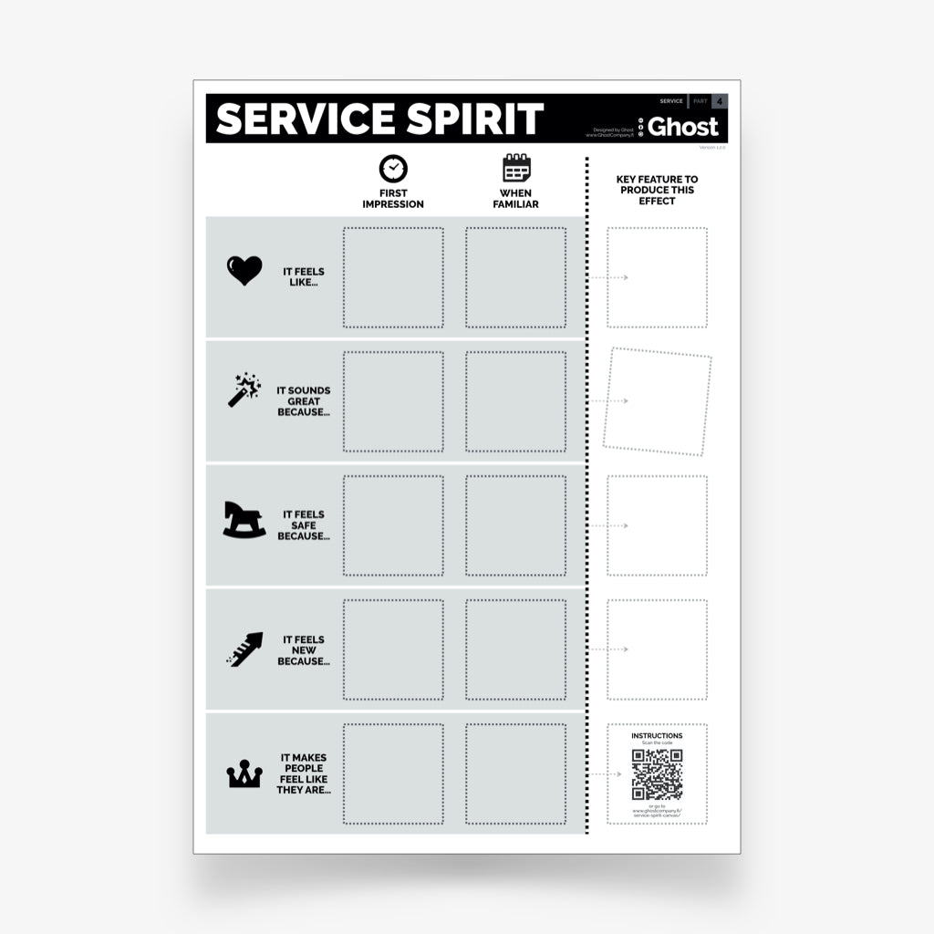 Service Innovation - Full Digital Canvas Set