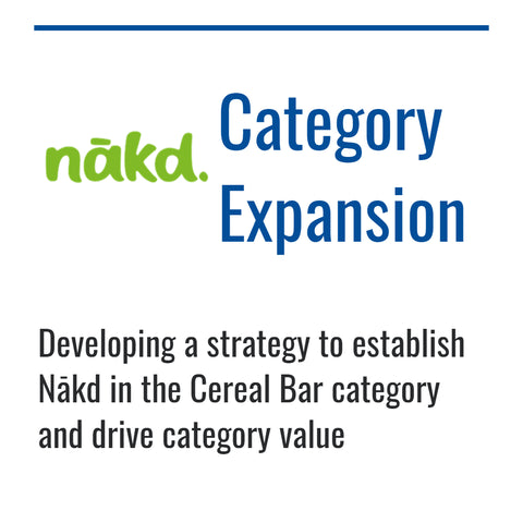 Nakd category expansion strategy case study by Dynamic Reasoning
