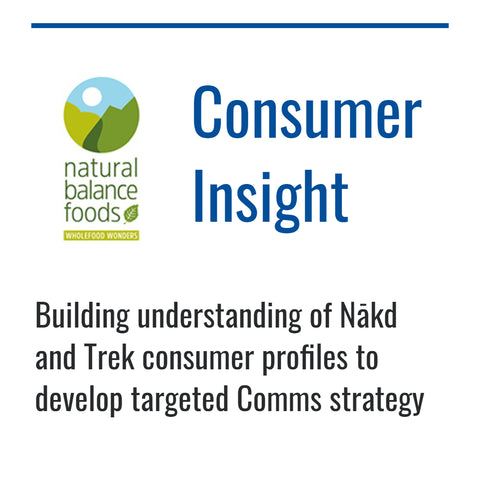 Natural Balance foods case study on consumer insight by Dynamic Reasoning
