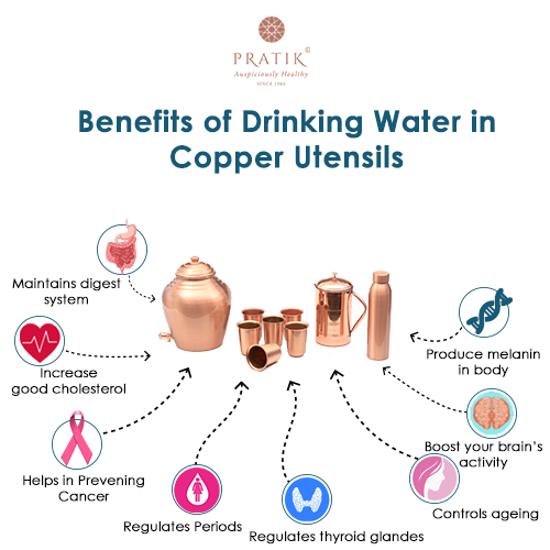 Benefits of Drinking Water in Copper Utensils