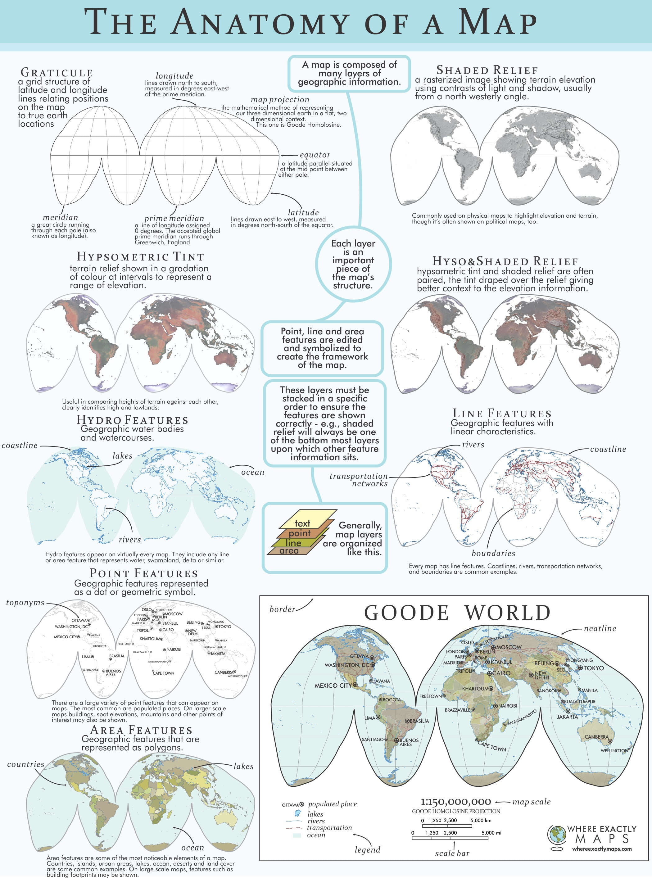 The anatomy of a map. Informative examples showing the composition of a map