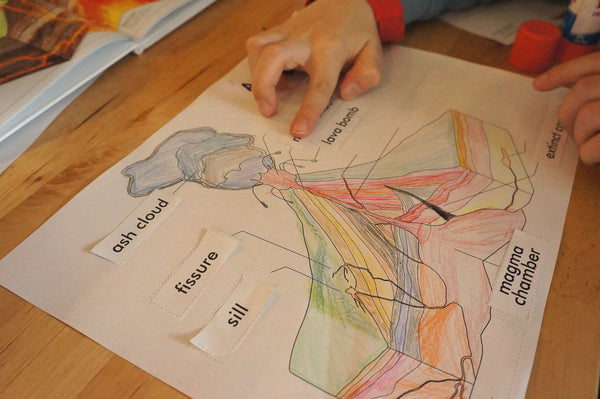 Boys hand gluing labels onto a coloured diagram from a volcano worksheet
