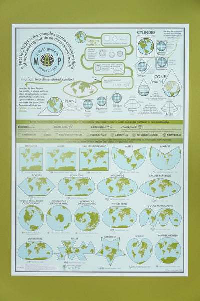 A field guide to map projections poster Where Exactly Maps poster showing different map projections