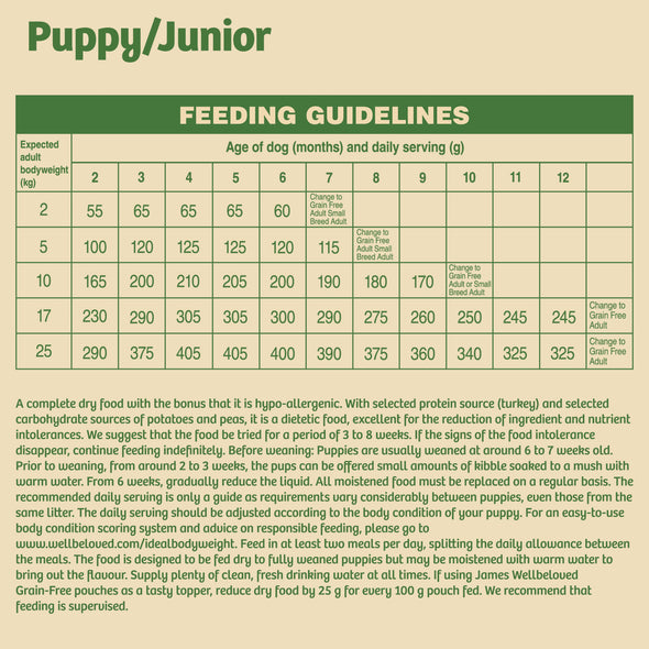 Grain Free Puppy / Junior Turkey & Veg Dry Dog Food
