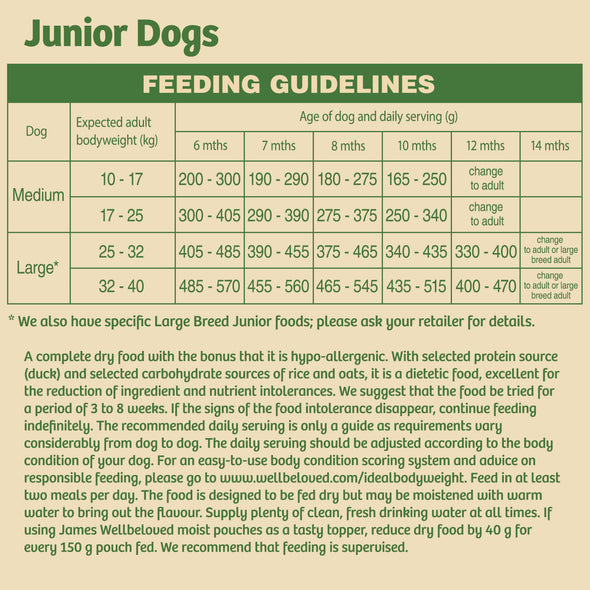 Junior Duck & Rice Dry Dog Food