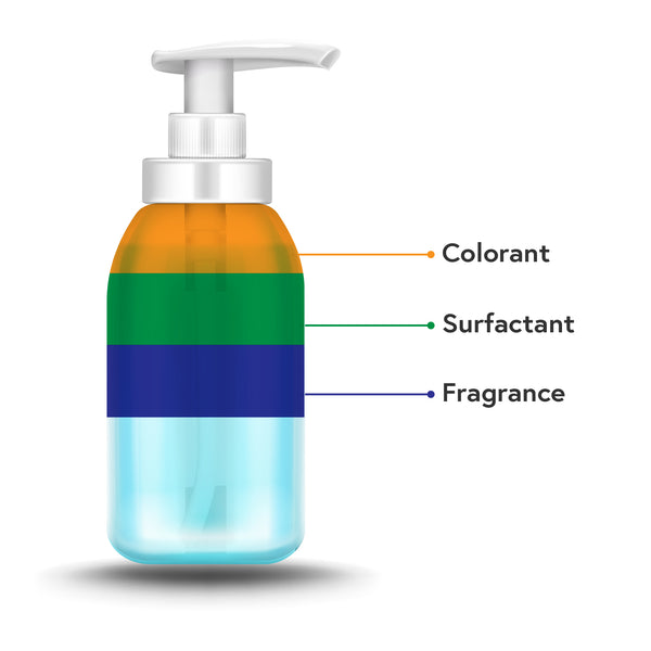 Ingredients in cleaning products
