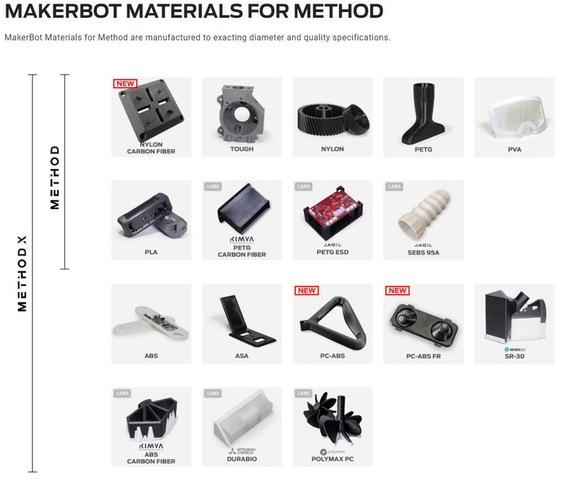 MakerBot® Method X Carbon Fiber Edition (lead time may apply) - January Promo 25% off plus two rolls of Nylon CF