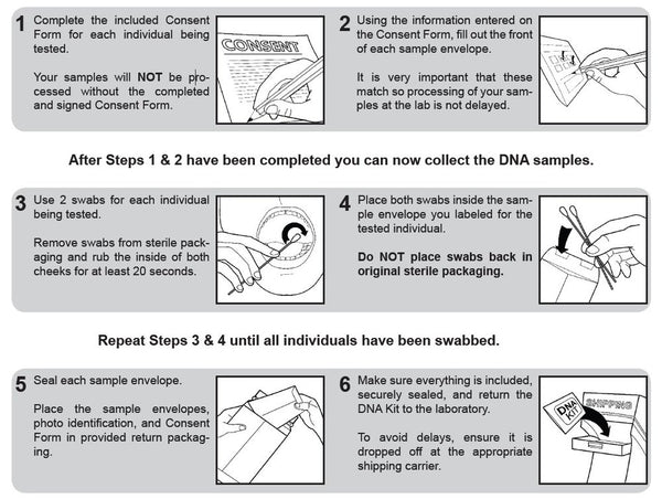 DNA Sample Collection Instructions
