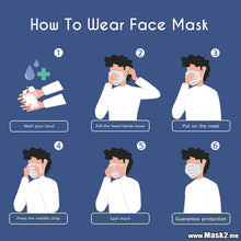 Load image into Gallery viewer, Disposable Face Masks (Box of 50) - Mask2.Me