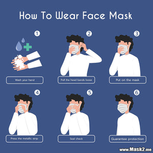 Disposable Face Masks (Box of 50) - Mask2.Me