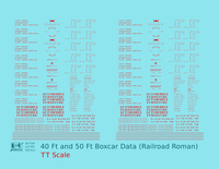 40 To 50 Ft Boxcar Roman Font Dimensional Data Set - Decal - Choose Scale and Color
