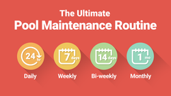 The Ultimate Pool Maintenance Routine—In Four Checklists