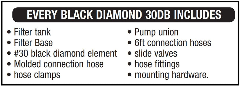Black Diamond 30 Cartridge Filter With Blue Torrent 1HP Pump