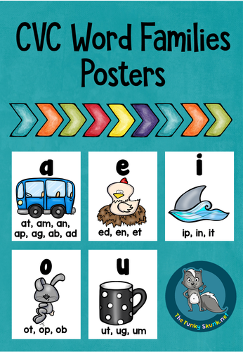 Phonics - CVC Word Families