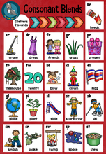 Load image into Gallery viewer, Phonics - Consonant Blends Posters